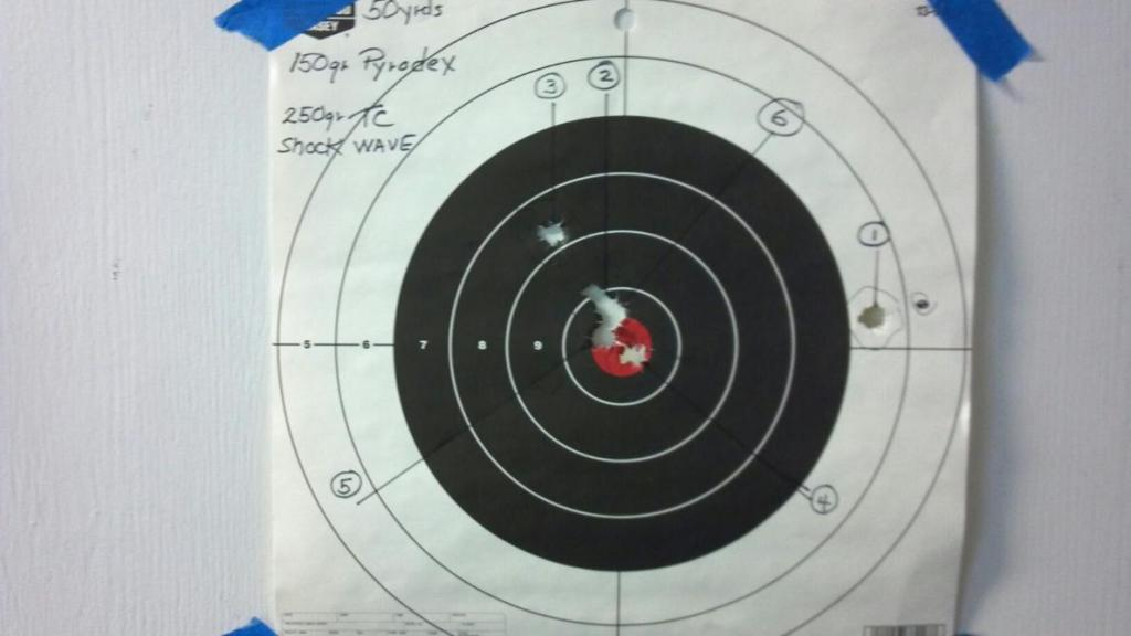CVA accura target